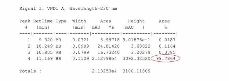 [31643-49-9] PHLC:99