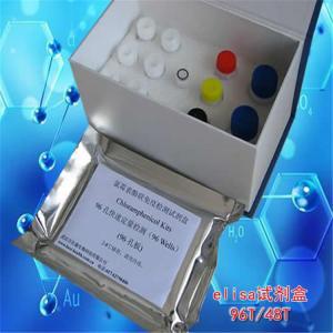 血小板活化因子ELISA检测试剂盒产品图片